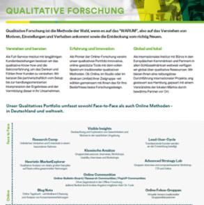 Qualitative Forschungimage